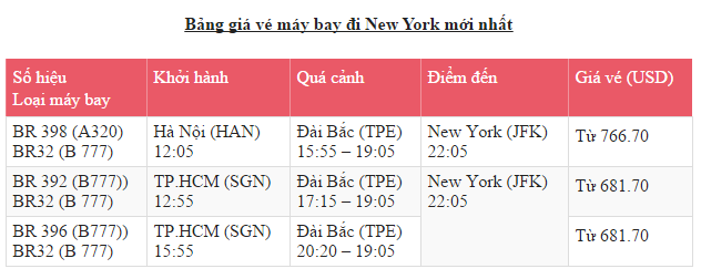 Gia ve may bay di New York moi nhat