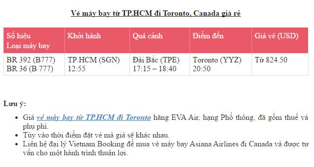 [Hình: Bảng-giá-vé-máy-bay-đi-Toronto.png]