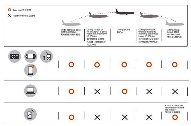 Săn vé máy bay tiết kiệm hãng eva air